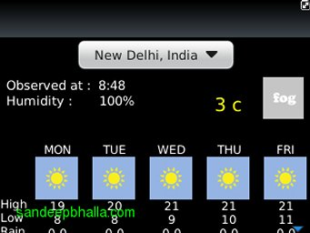 New Delhi Weather 07 Jan 2013