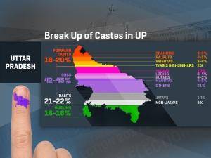 demographic caste break up in U.P.